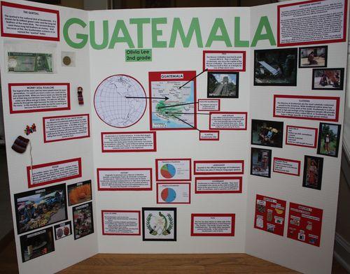 Guatemala board